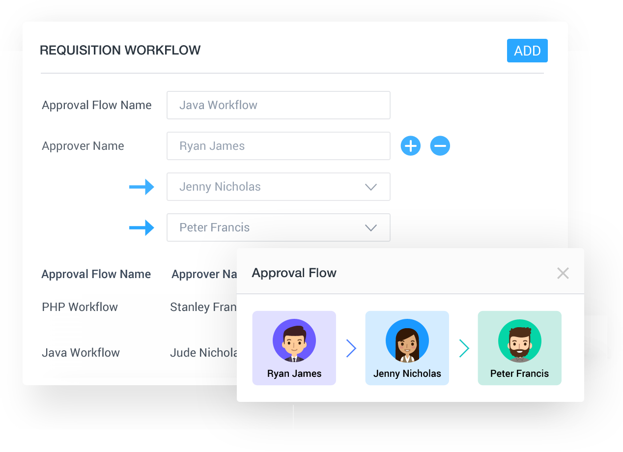 ApprovalWorkflow